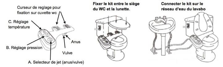 Un kit douchette de toilette japonaise se fixe sur un siège de wc.