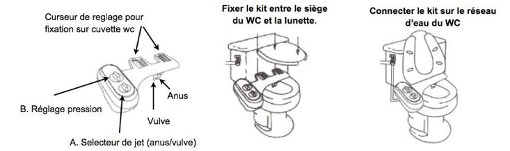 Un kit douchette de wc se pose facilement sur une toilette