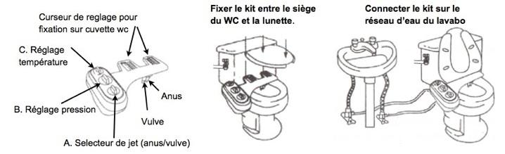 installer un kit toilette japonaise