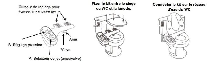 Comment installer une toilette japonaise chez soi ?