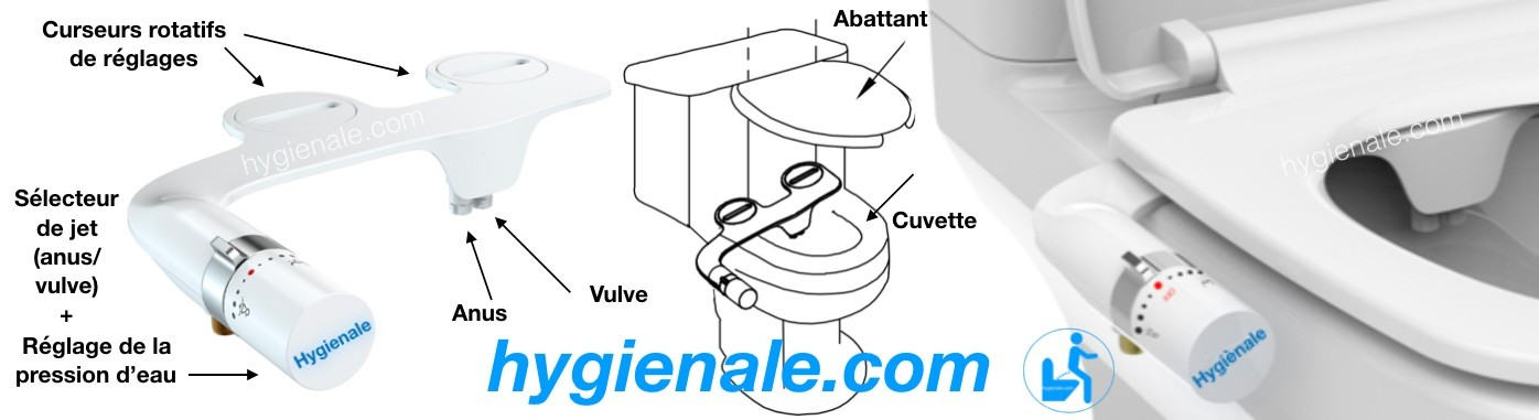 La fiche technique du kit bidet intégré toilette japonaise
