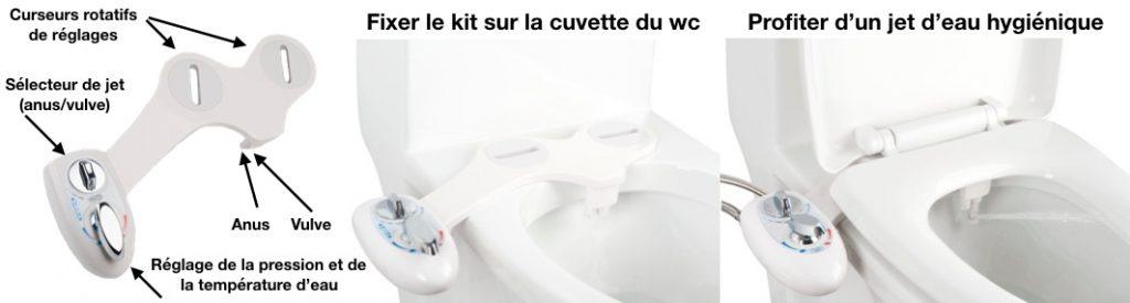 Le kit toilette lavante japonaise est conçue pour une cuvette de wc